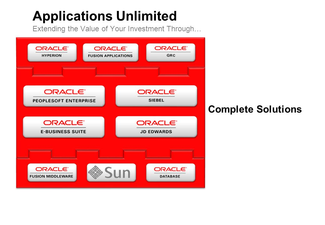 Complete Solutions Applications Unlimited Extending the Value of Your Investment Through…