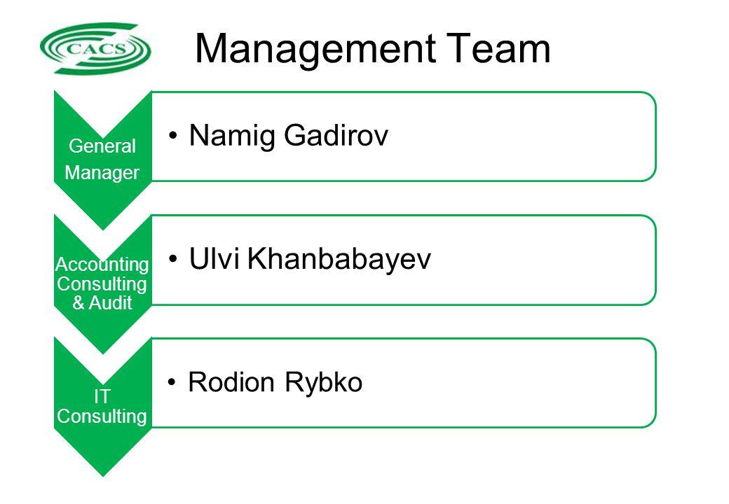 Management Team General Manager Namig Gadirov Accounting Consulting & Audit Ulvi Khanbabayev IT Consulting Rodion Rybko