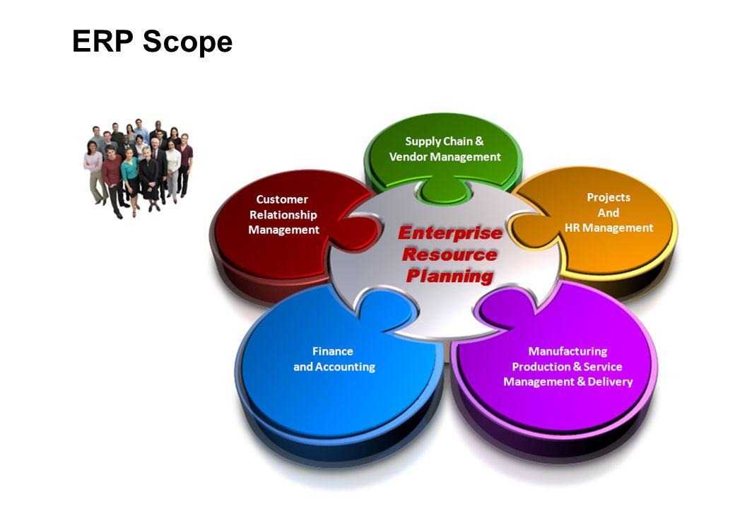 ERP Scope