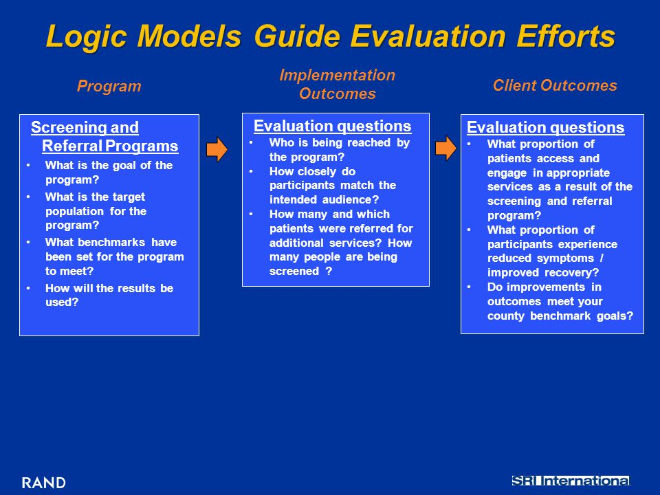 Logic Models Guide Evaluation Efforts Client Outcomes Screening and Referral Programs What is the goal of the program.