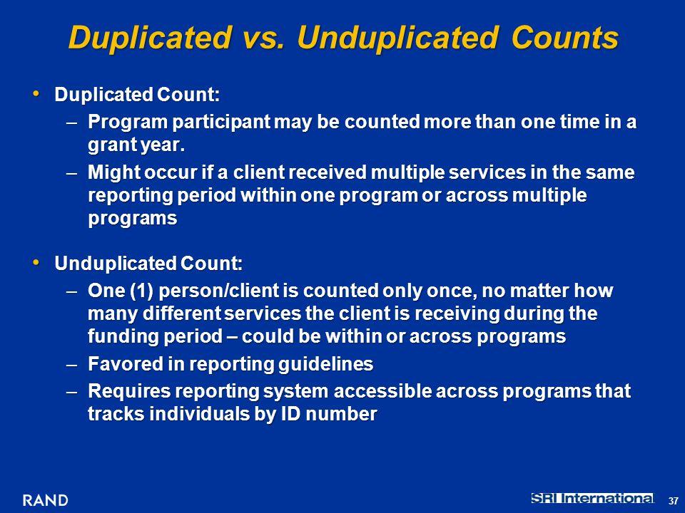 Duplicated vs.