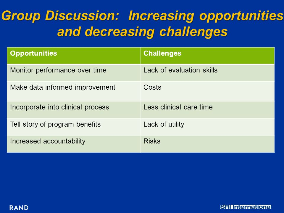 Group Discussion: Increasing opportunities and decreasing challenges OpportunitiesChallenges Monitor performance over timeLack of evaluation skills Make data informed improvementCosts Incorporate into clinical processLess clinical care time Tell story of program benefitsLack of utility Increased accountabilityRisks