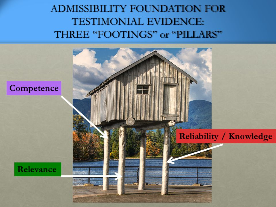 ADMISSIBILITY FOUNDATION FOR TESTIMONIAL EVIDENCE: THREE FOOTINGS or PILLARS Competence Relevance Reliability / Knowledge