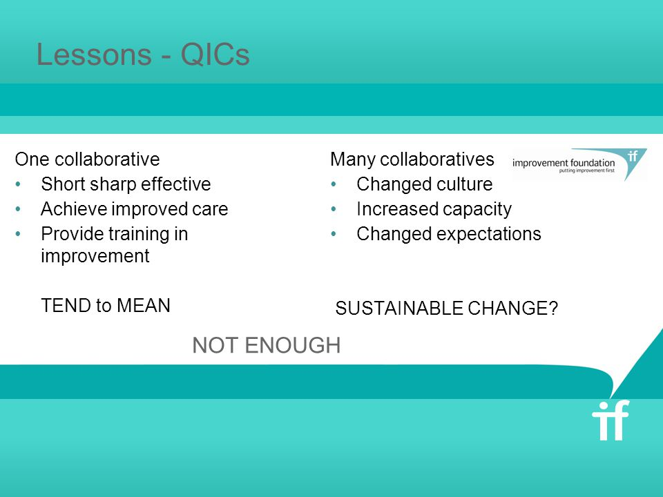 Lessons - QICs One collaborative Short sharp effective Achieve improved care Provide training in improvement TEND to MEAN Many collaboratives Changed culture Increased capacity Changed expectations SUSTAINABLE CHANGE.