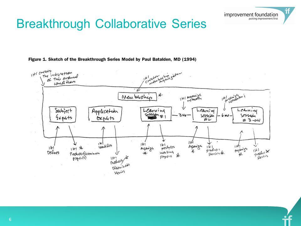 Breakthrough Collaborative Series 6