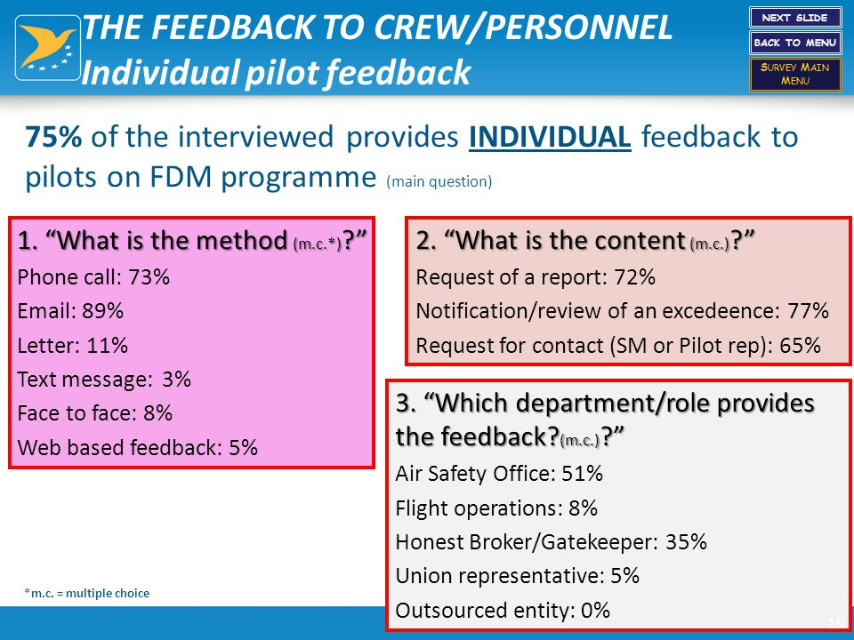 EOFDM WG C THE FEEDBACK TO CREW/PERSONNEL Individual pilot feedback 75% of the interviewed provides INDIVIDUAL feedback to pilots on FDM programme (ma