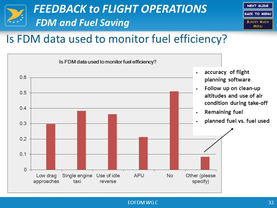 EOFDM WG C32 Is FDM data used to monitor fuel efficiency? accuracy of flight planning software Follow up on clean-up altitudes and use of air conditio