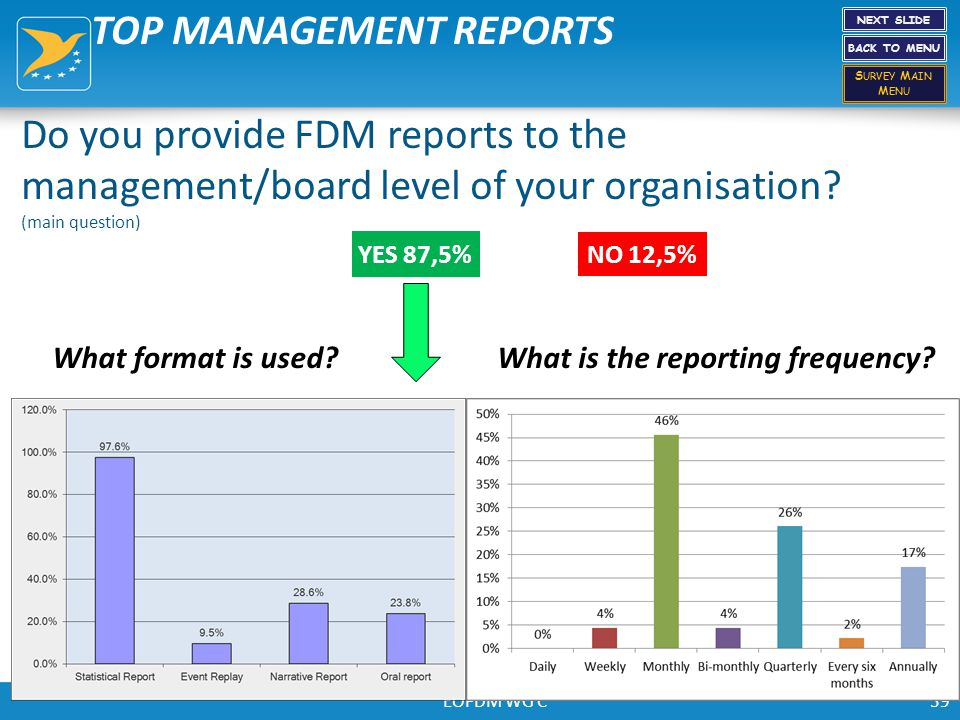 EOFDM WG C39 TOP MANAGEMENT REPORTS Do you provide FDM reports to the management/board level of your organisation? (main question) NO 12,5% YES 87,5%