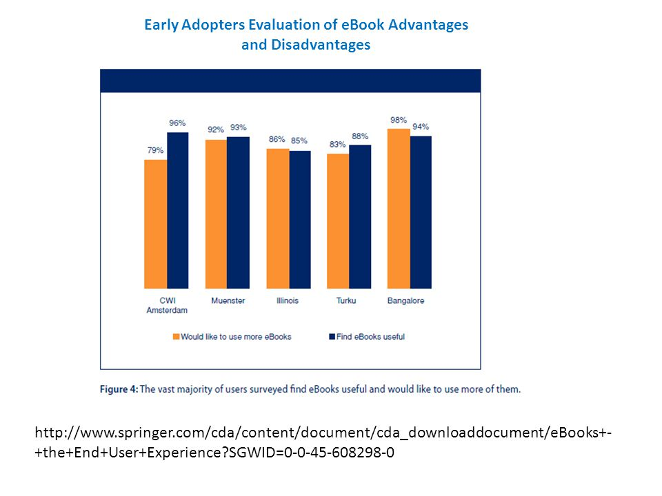 Early Adopters Evaluation of eBook Advantages and Disadvantages http://www.springer.com/cda/content/document/cda_downloaddocument/eBooks+- +the+End+Us
