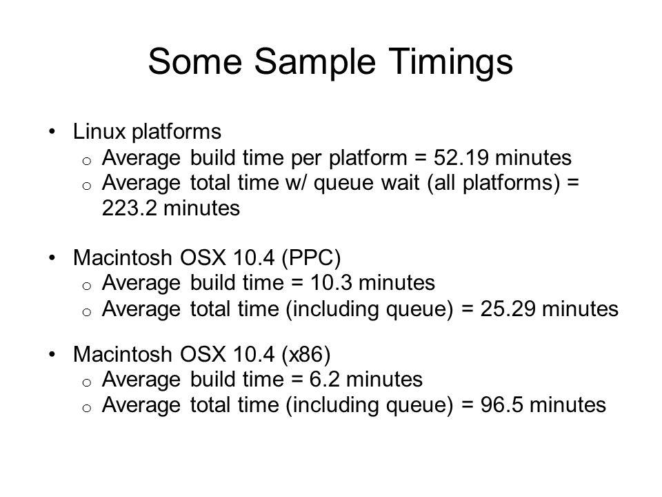 Some Sample Timings Linux platforms o Average build time per platform = 52.19 minutes o Average total time w/ queue wait (all platforms) = 223.2 minutes Macintosh OSX 10.4 (PPC) o Average build time = 10.3 minutes o Average total time (including queue) = 25.29 minutes Macintosh OSX 10.4 (x86) o Average build time = 6.2 minutes o Average total time (including queue) = 96.5 minutes