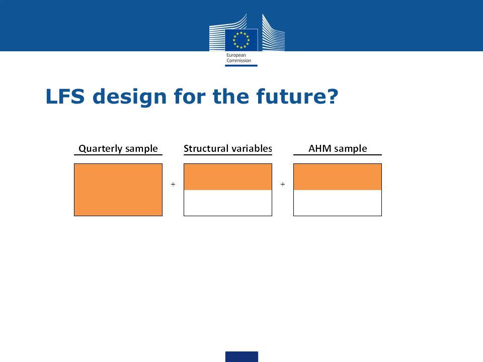 LFS design for the future?