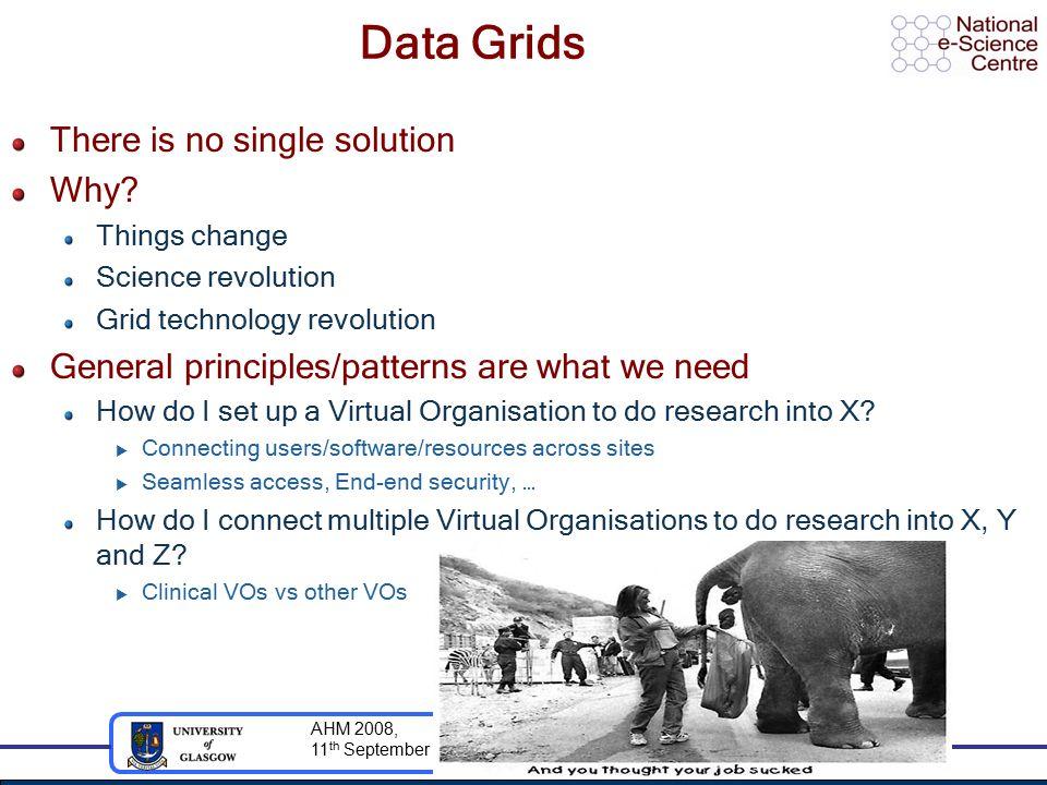 AHM 2008, 11 th September 2008 DAMES::UK Data Archives