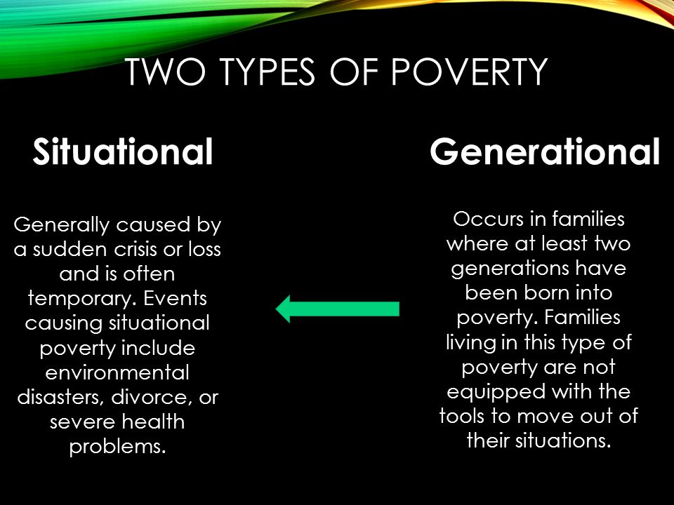 TWO TYPES OF POVERTY Situational Generational Generally caused by a sudden crisis or loss and is often temporary.