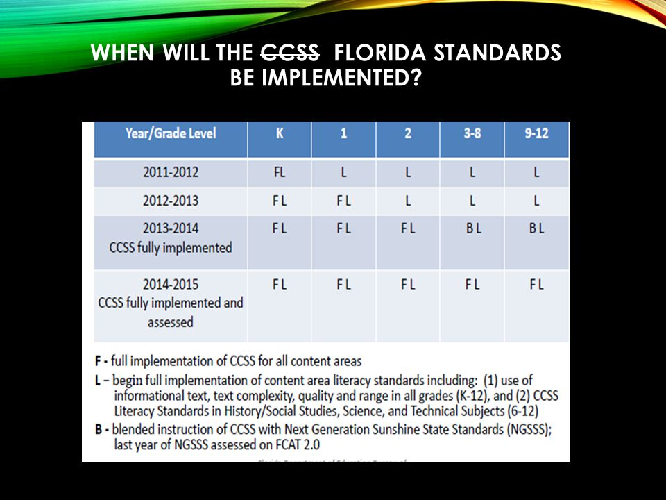 WHEN WILL THE CCSS FLORIDA STANDARDS BE IMPLEMENTED?