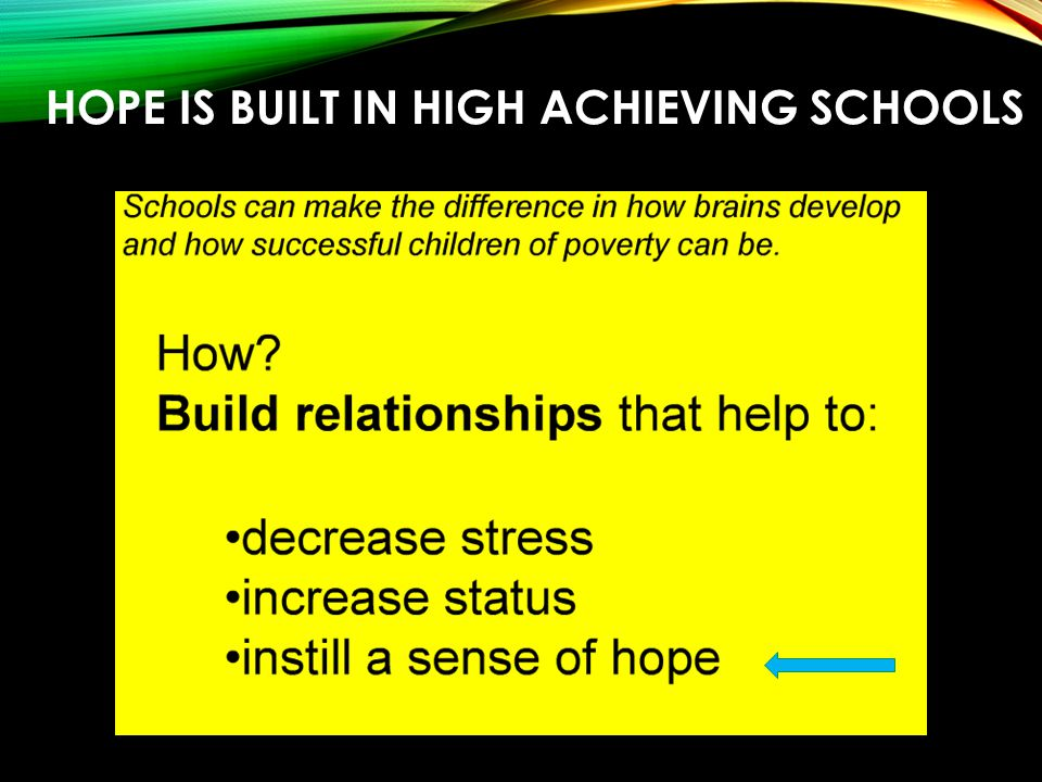 HOPE IS BUILT IN HIGH ACHIEVING SCHOOLS