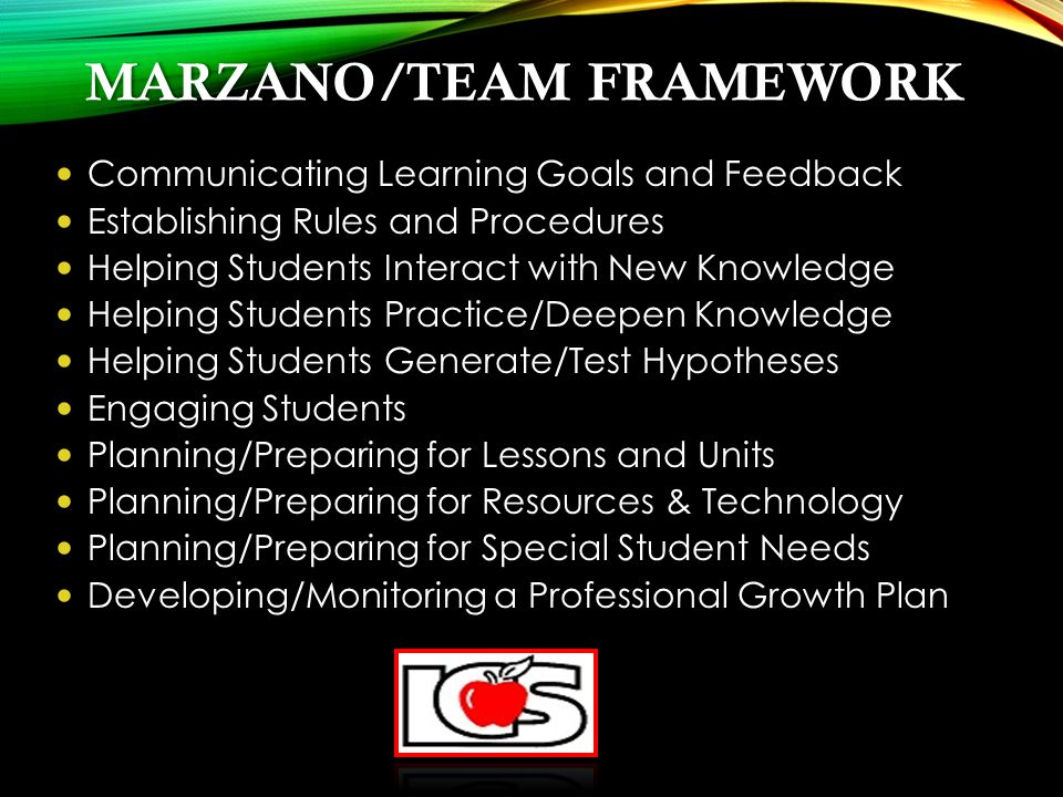 New Beginnings 2013 MARZANO/TEAM FRAMEWORKMARZANO/TEAM FRAMEWORK Communicating Learning Goals and Feedback Establishing Rules and Procedures Helping Students Interact with New Knowledge Helping Students Practice/Deepen Knowledge Helping Students Generate/Test Hypotheses Engaging Students Planning/Preparing for Lessons and Units Planning/Preparing for Resources & Technology Planning/Preparing for Special Student Needs Developing/Monitoring a Professional Growth Plan