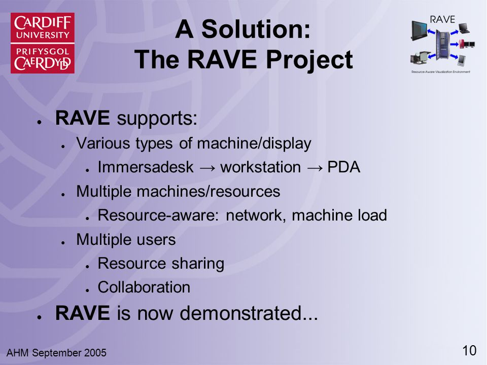 10 AHM September 2005 A Solution: The RAVE Project ● RAVE supports: ● Various types of machine/display ● Immersadesk → workstation → PDA ● Multiple ma