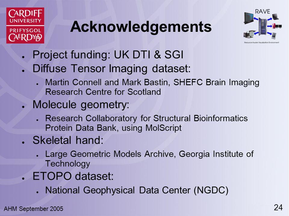 24 AHM September 2005 Acknowledgements ● Project funding: UK DTI & SGI ● Diffuse Tensor Imaging dataset: ● Martin Connell and Mark Bastin, SHEFC Brain
