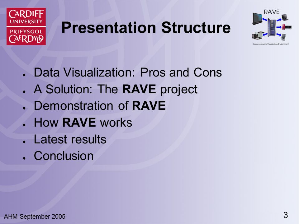 4 AHM September 2005 Data Visualization: Simulations ● Test theories without physically building ● Cheaper to construct new tests ● Can run overnight without human intervention ● Simulations produce lots of information ● But - hard to understand...