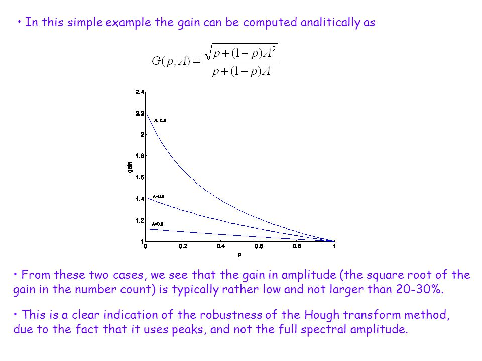 In this simple example the gain can be computed analitically as From these two cases, we see that the gain in amplitude (the square root of the gain in the number count) is typically rather low and not larger than 20-30%.