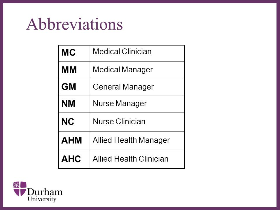 ∂ Abbreviations MC Medical Clinician MM Medical Manager GM General Manager NM Nurse Manager NC Nurse Clinician AHM Allied Health Manager AHC Allied Health Clinician
