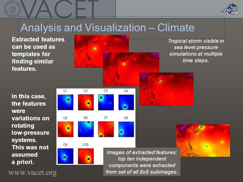 www.vacet.org Analysis and Visualization – Climate Tropical storm visible in sea level pressure simulations at multiple time steps.