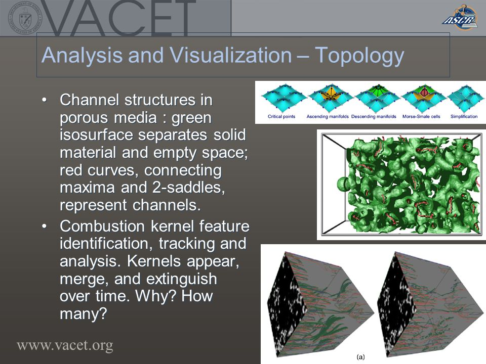 www.vacet.org Analysis and Visualization – Topology Channel structures in porous media : green isosurface separates solid material and empty space; red curves, connecting maxima and 2-saddles, represent channels.