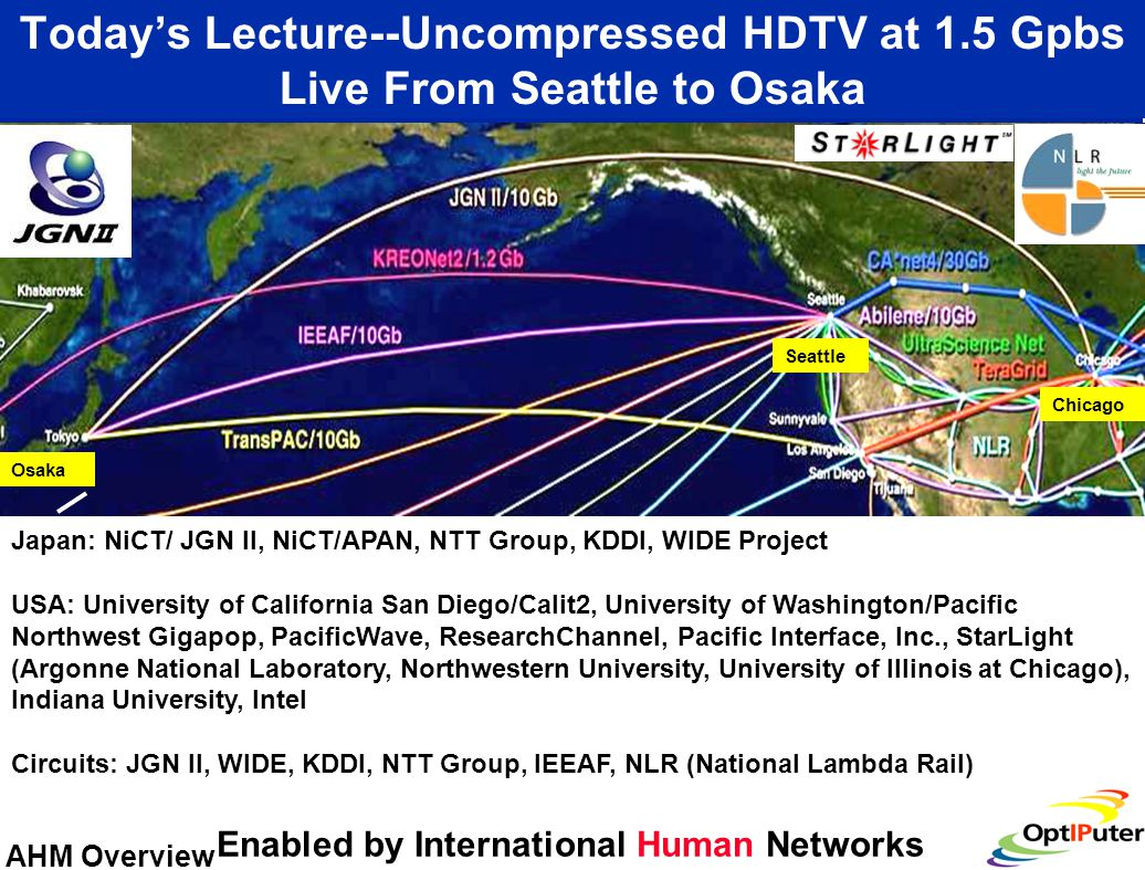 AHM Overview Today's Lecture--Uncompressed HDTV at 1.5 Gpbs Live From Seattle to Osaka Osaka Seattle Chicago Japan: NiCT/ JGN II, NiCT/APAN, NTT Group, KDDI, WIDE Project USA: University of California San Diego/Calit2, University of Washington/Pacific Northwest Gigapop, PacificWave, ResearchChannel, Pacific Interface, Inc., StarLight (Argonne National Laboratory, Northwestern University, University of Illinois at Chicago), Indiana University, Intel Circuits: JGN II, WIDE, KDDI, NTT Group, IEEAF, NLR (National Lambda Rail) Enabled by International Human Networks