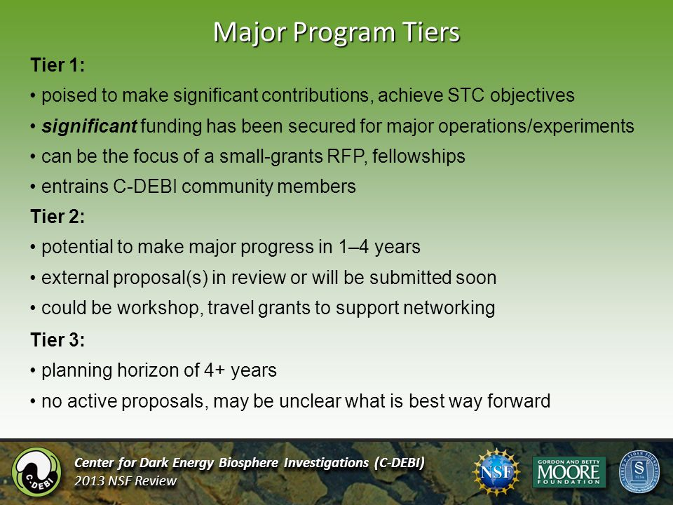 Major Program Tiers Center for Dark Energy Biosphere Investigations (C-DEBI) 2013 NSF Review Center for Dark Energy Biosphere Investigations (C-DEBI) 2013 NSF Review Tier 1: poised to make significant contributions, achieve STC objectives significant funding has been secured for major operations/experiments can be the focus of a small-grants RFP, fellowships entrains C-DEBI community members Tier 2: potential to make major progress in 1–4 years external proposal(s) in review or will be submitted soon could be workshop, travel grants to support networking Tier 3: planning horizon of 4+ years no active proposals, may be unclear what is best way forward