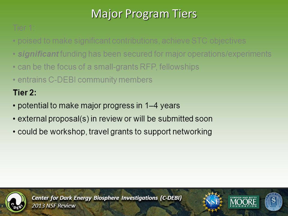Major Program Tiers Center for Dark Energy Biosphere Investigations (C-DEBI) 2013 NSF Review Center for Dark Energy Biosphere Investigations (C-DEBI) 2013 NSF Review Tier 1: poised to make significant contributions, achieve STC objectives significant funding has been secured for major operations/experiments can be the focus of a small-grants RFP, fellowships entrains C-DEBI community members Tier 2: potential to make major progress in 1–4 years external proposal(s) in review or will be submitted soon could be workshop, travel grants to support networking