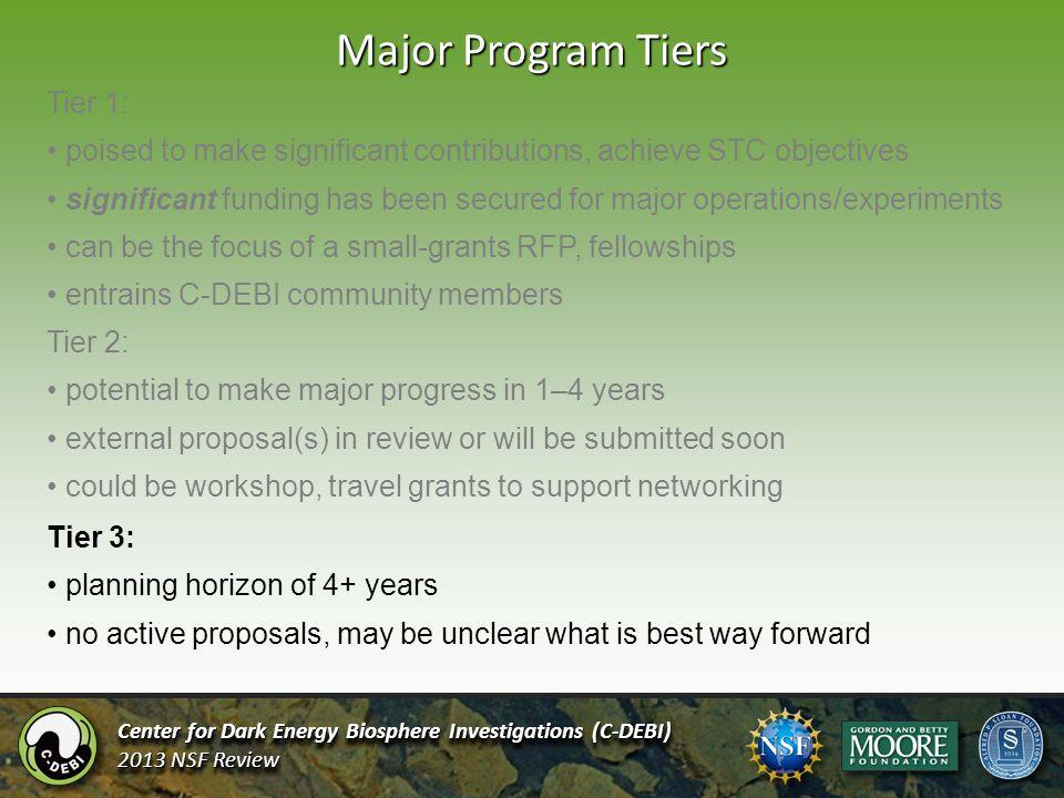 Major Program Tiers Center for Dark Energy Biosphere Investigations (C-DEBI) 2013 NSF Review Center for Dark Energy Biosphere Investigations (C-DEBI)