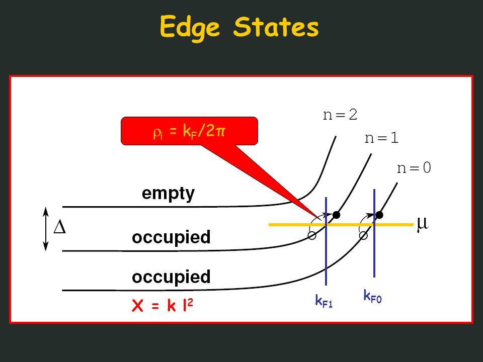 Edge States X = k l 2 k F1 k F0  i = k F /2π