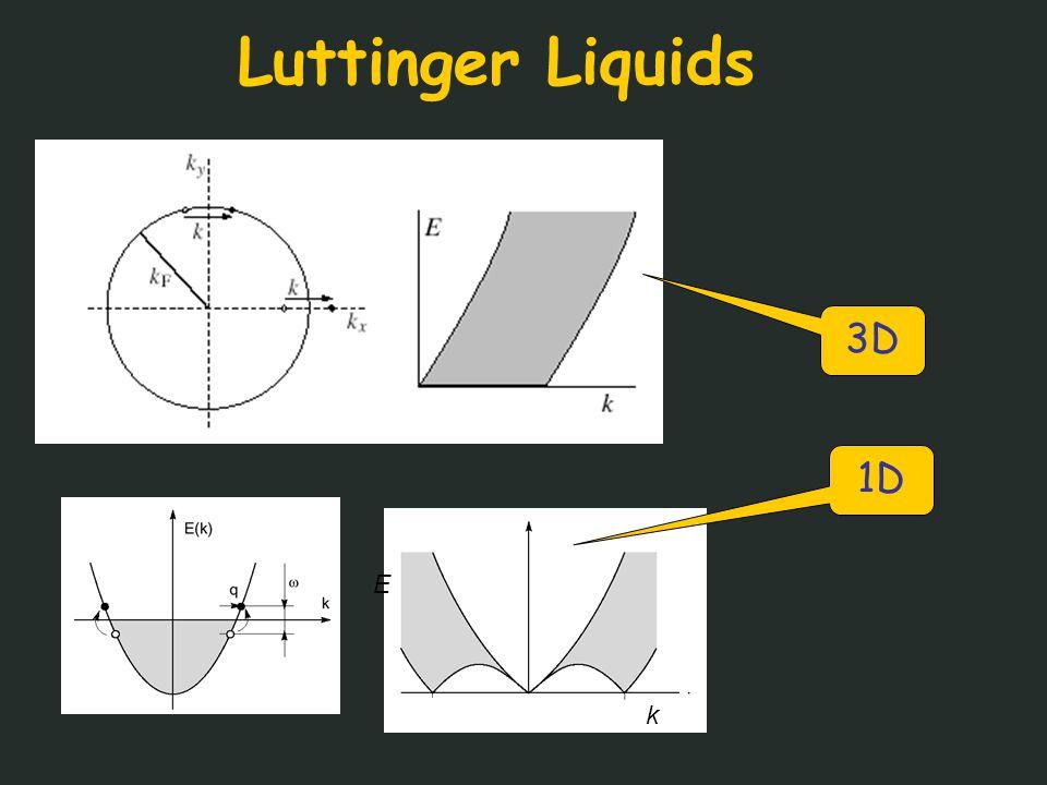 Luttinger Liquids 3D E k 1D