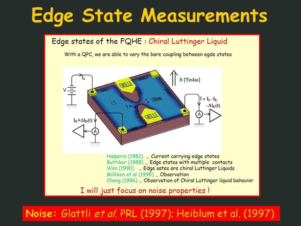 Noise: Glattli et al. PRL (1997); Heiblum et al. (1997) Edge State Measurements