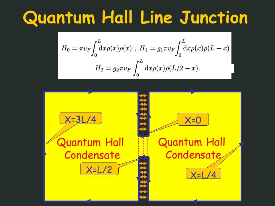 Quantum Hall Line Junction Quantum Hall Condensate Quantum Hall Condensate X=0 X=L/4 X=L/2 X=3L/4