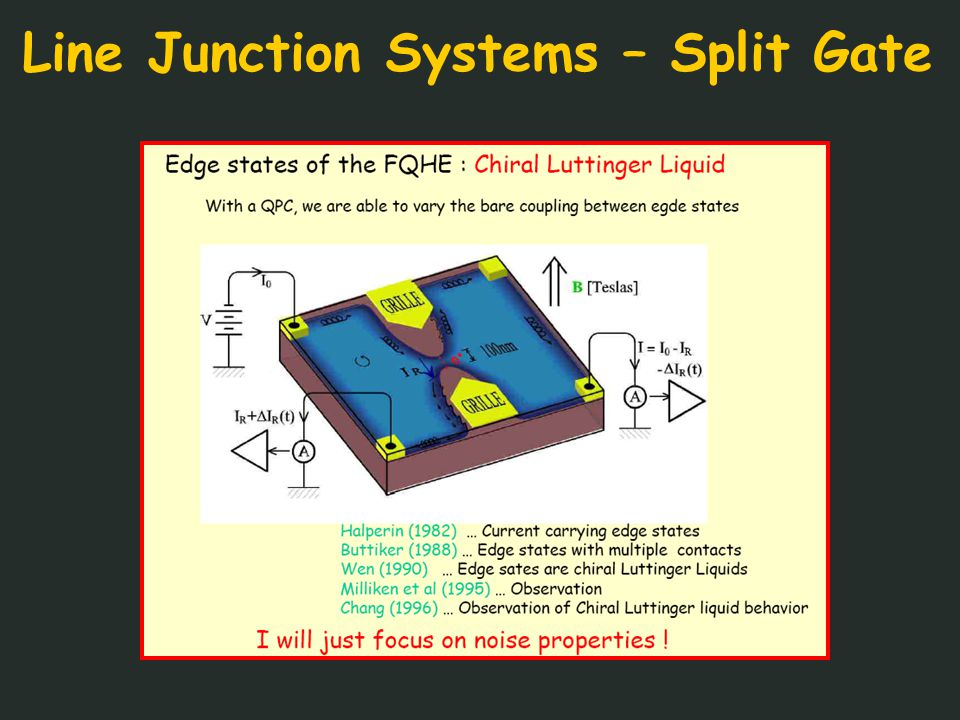 Line Junction Systems – Split Gate