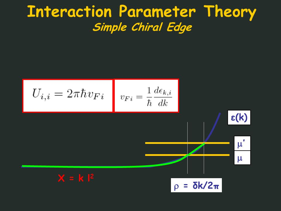 Interaction Parameter Theory Simple Chiral Edge X = k l 2 ε(k)  ''  = δk/2π
