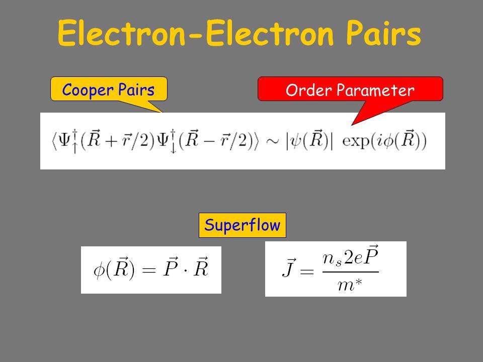 Electron-Electron Pairs Cooper PairsOrder Parameter Superflow