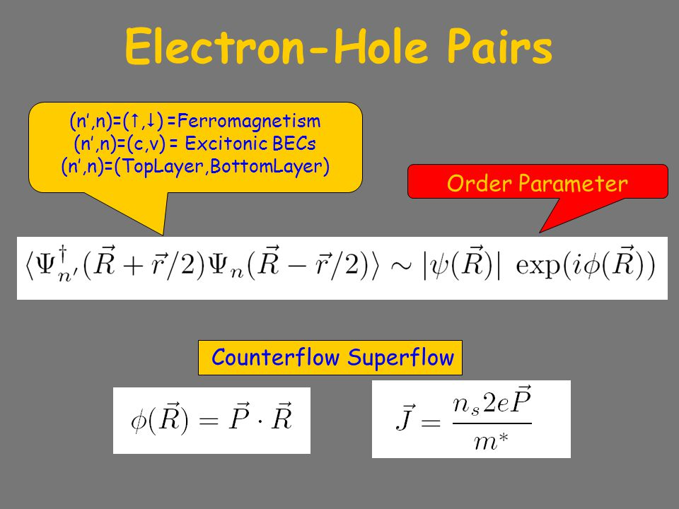 Electron-Hole Pairs (n',n)=( ,  ) =Ferromagnetism (n',n)=(c,v) = Excitonic BECs (n',n)=(TopLayer,BottomLayer) Order Parameter Counterflow Superflow