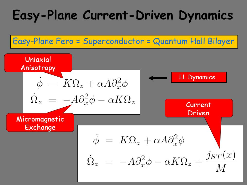 Easy-Plane Current-Driven Dynamics Easy-Plane Fero = Superconductor = Quantum Hall Bilayer LL Dynamics Uniaxial Anisotropy Current Driven Micromagnetic Exchange