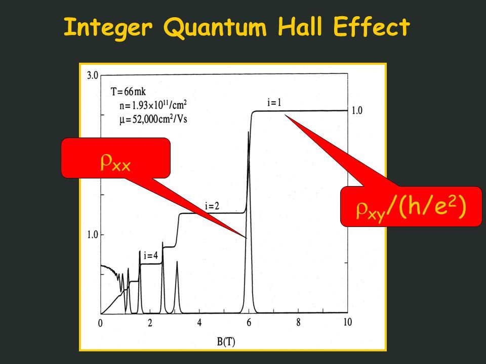 Spin Supercurrent I Konig AHM et al. PRB (2003); PRL (2001) Super Spin Current