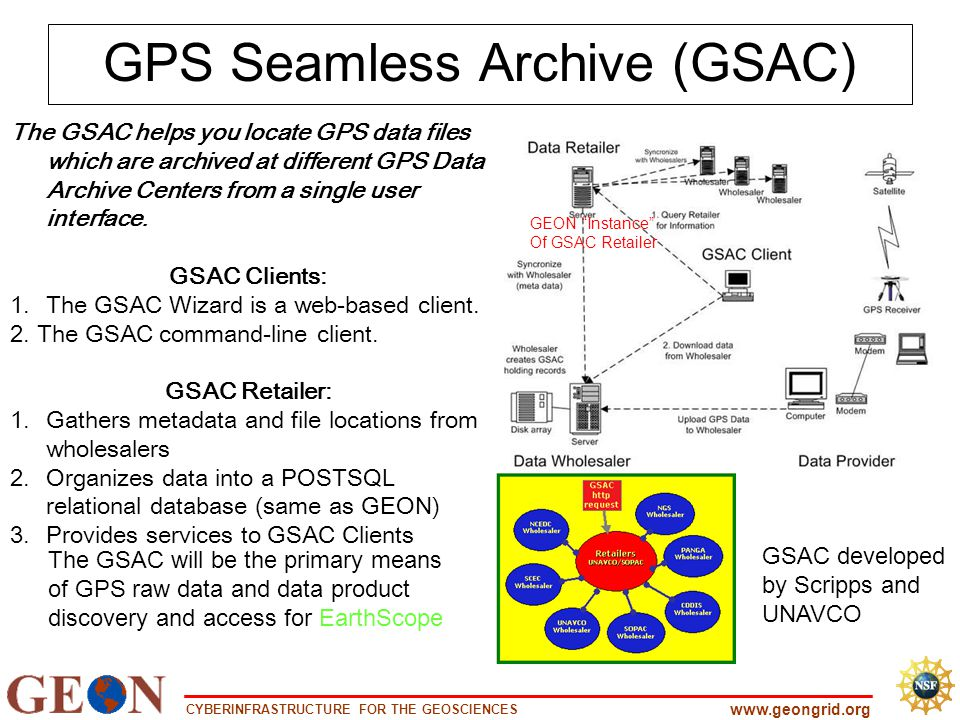 CYBERINFRASTRUCTURE FOR THE GEOSCIENCES www.geongrid.org GPS Seamless Archive (GSAC) The GSAC helps you locate GPS data files which are archived at different GPS Data Archive Centers from a single user interface.