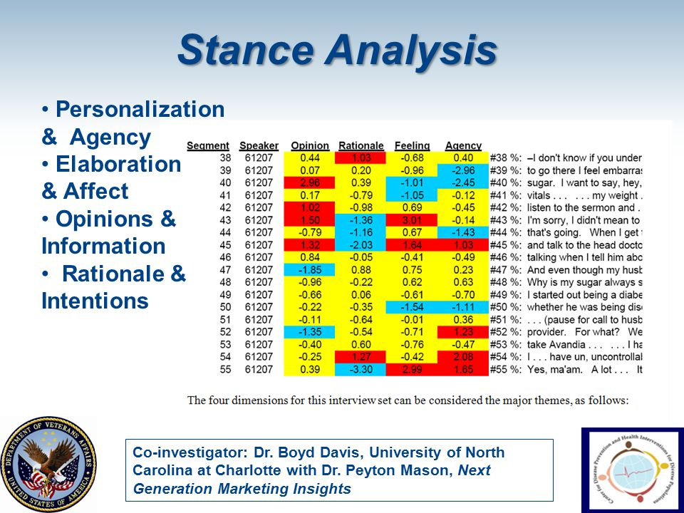 Stance Analysis Personalization & Agency Elaboration & Affect Opinions & Information Rationale & Intentions Co-investigator: Dr. Boyd Davis, Universit
