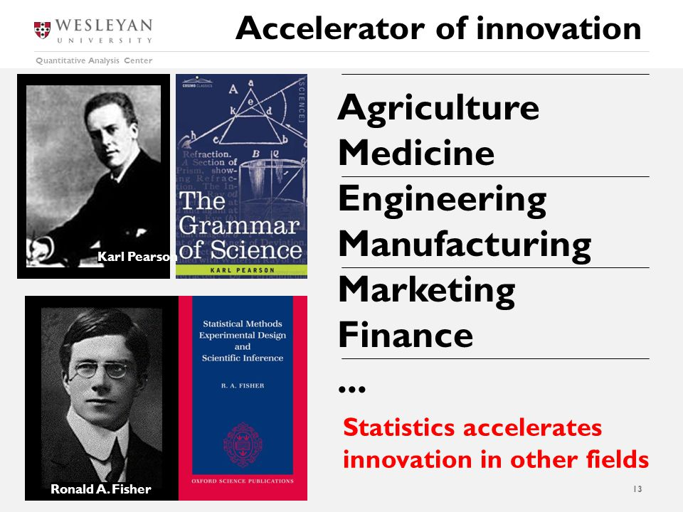 Quantitative Analysis Center Accelerator of innovation 13 Agriculture Medicine Engineering Manufacturing Marketing Finance...