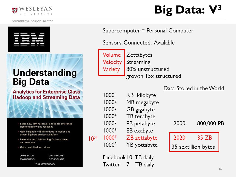 Quantitative Analysis Center Big Data: V 3 16 VolumeZettabytes VelocityStreaming Variety80% unstructured growth 15x structured Sensors, Connected, Available Supercomputer = Personal Computer 1000 KB kilobyte 1000 2 MB megabyte 1000 3 GB gigabyte 1000 4 TB terabyte 1000 5 PB petabyte 2000 800,000 PB 1000 6 EB exabyte 1000 7 ZB zettabyte2020 35 ZB 1000 8 YB yottabyte Data Stored in the World Facebook10 TB daily Twitter7 TB daily 35 sextillion bytes 10 21