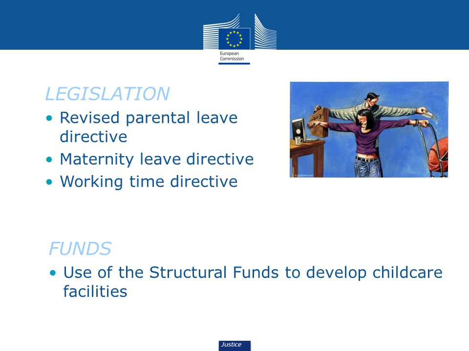 LEGISLATION Revised parental leave directive Maternity leave directive Working time directive FUNDS Use of the Structural Funds to develop childcare facilities