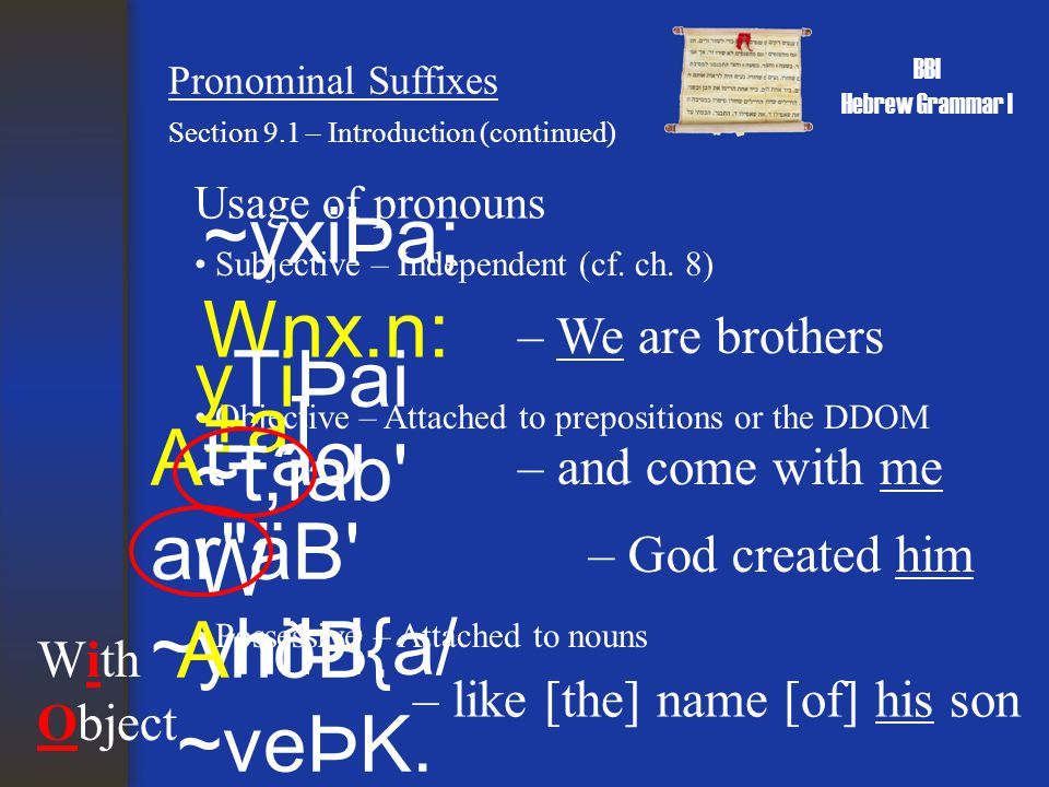 BBI Hebrew Grammar I Pronominal Suffixes Section 9.2 – The Pronominal Suffixes Important to learn charts on pages 81 & 82 First, learn type 1 endings as yod, kaph, kaph, vav, he (key consonants) then nu, kem, ken, hem, hen (sounds) Second, note type 2 = type 1 + yod with vowel Third, learn alternate type 3 endings as ni, hu, ha, ahm, ahn (sounds) Fourth, recognize the interplay of study and experience here.