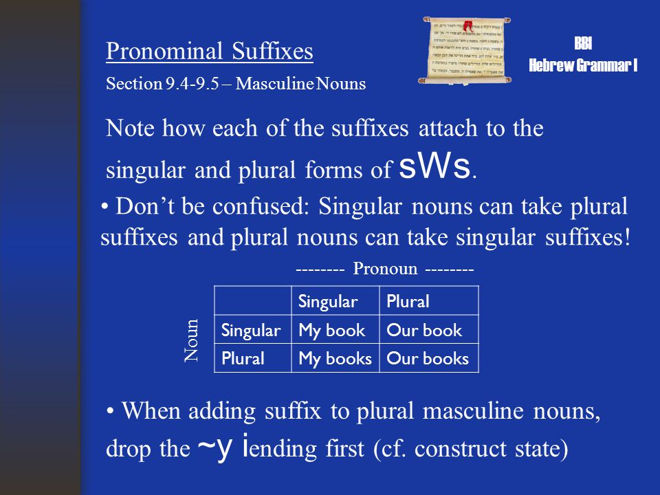BBI Hebrew Grammar I Pronominal Suffixes Note how each of the suffixes attach to the singular and plural forms of hr wOt.