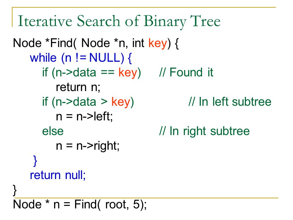 Recursive Search of Binary Tree Node *Find( Node *n, int key) { if (n == NULL) // Not found return( n ); else if (n->data == key) // Found it return( n ); else if (n->data > key) // In left subtree return Find( n->left, key ); else // In right subtree return Find( n->right, key ); } Node * n = Find( root, 5);