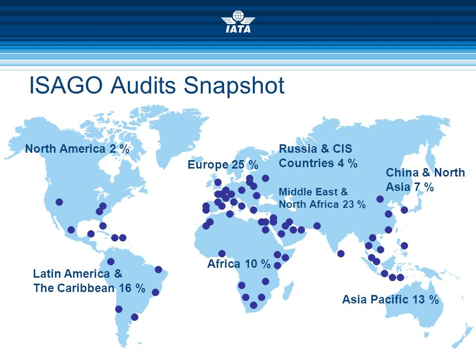3616-March-2010IATA Montreal ISAGO Audits Snapshot North America 2 % Latin America & The Caribbean 16 % Europe 25 % Africa 10 % Russia & CIS Countries